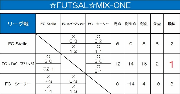 ☆FUTSAL☆ MIX-ONE