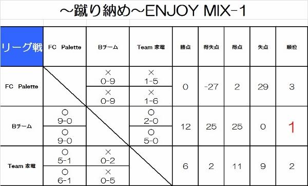 ~蹴り納め~ ENJOY MIX-1