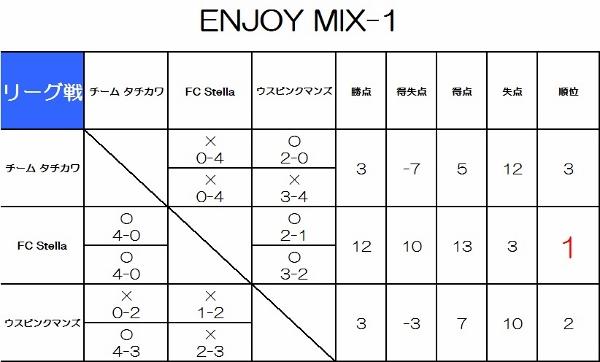 ☆ENJOY MIX-1☆