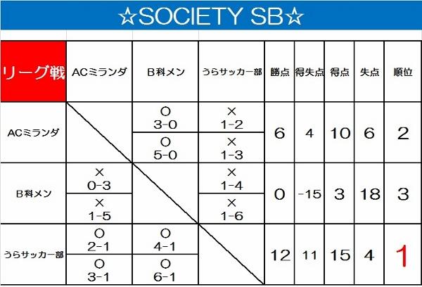 2/8(日)☆SOCIETY SB☆