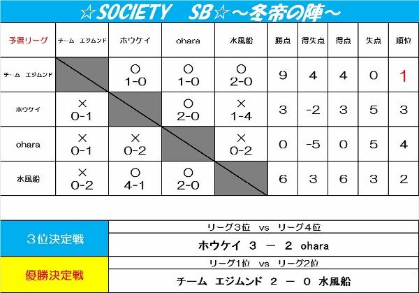 ☆SOCIETY SB☆~冬帝の陣~