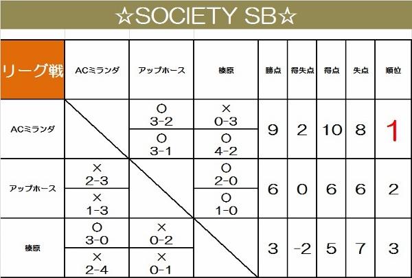☆SOCIETY SB☆