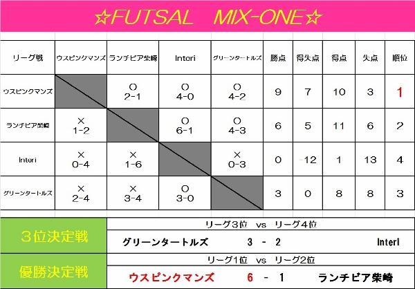 ☆FUTSAL  MIX-ONE☆