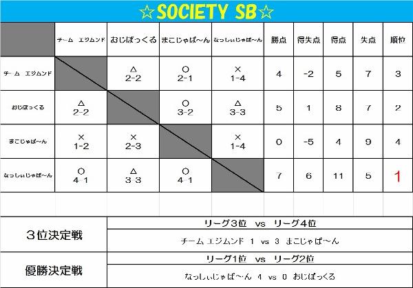 3/22(日)☆SOCIETY SB☆