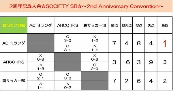 2周年記念大会SOCIETY SB☆~2nd Anniversary Convention~