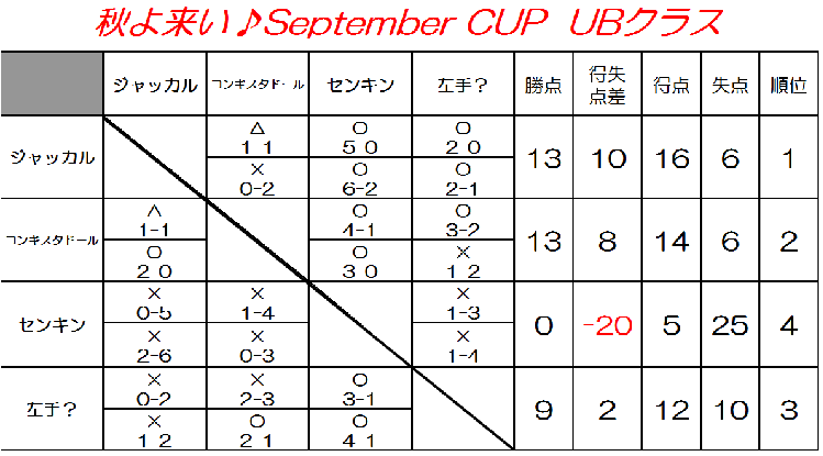 september❁CUP