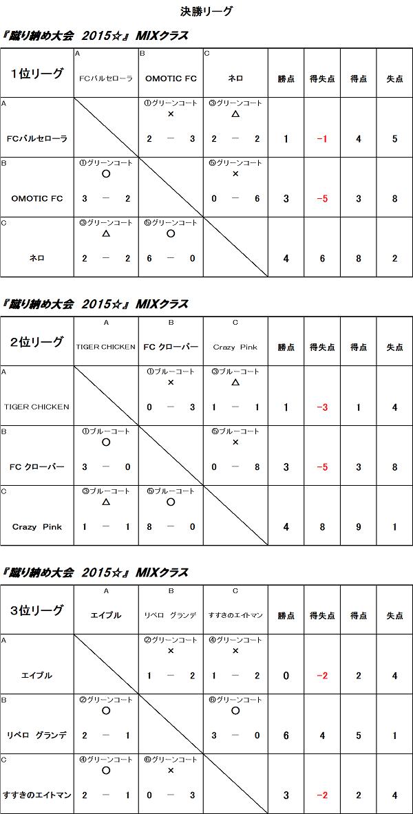 蹴り納め大会 2015 MIX